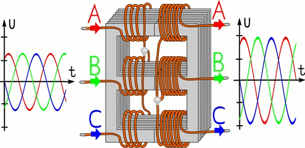 3 Phase Power Transformer